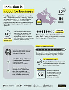 Good for Business preview